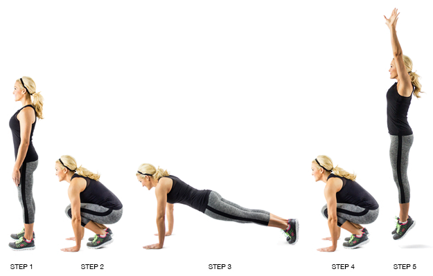 Burpees Exercise for reducing tummy fat