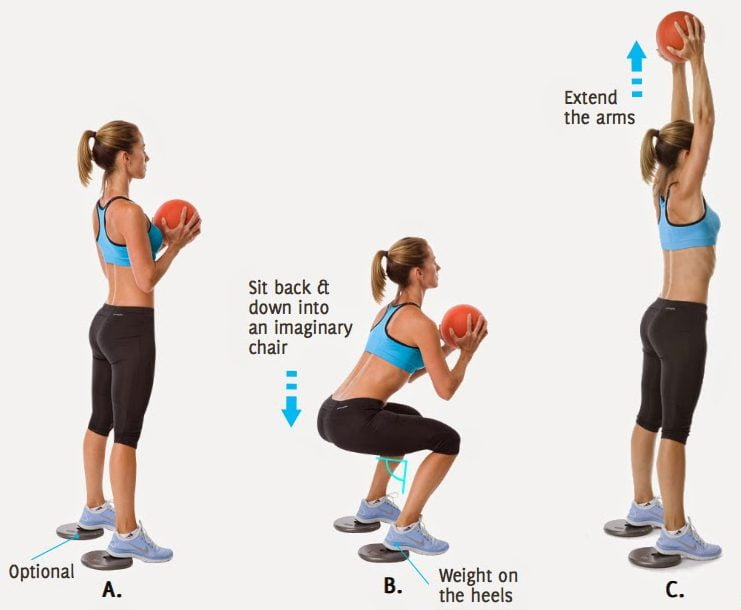Medicine Ball Burpees steps