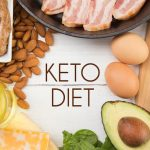 The Ketogenic Diet : Beginner's Guide to Keto