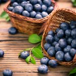 Blueberry Nutrition Facts & Calories Information