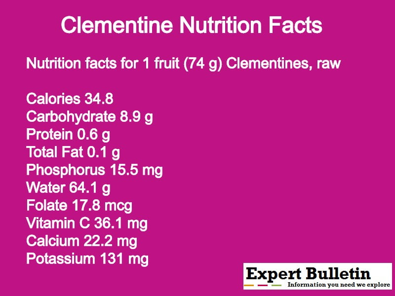 Clementine nutrition facts