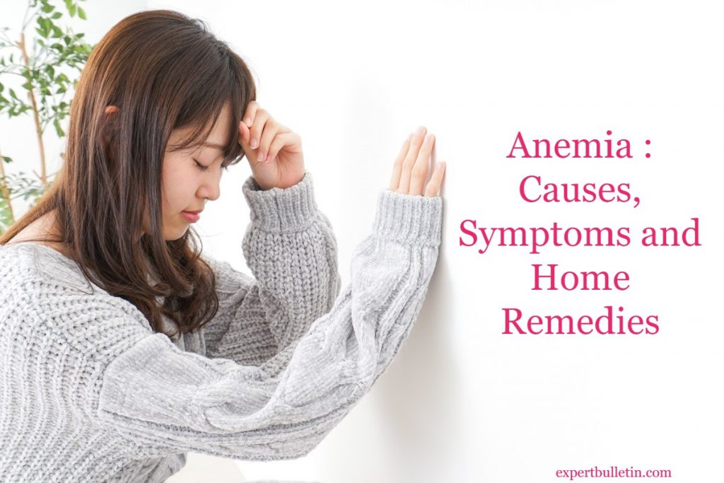 Anemia Causes
